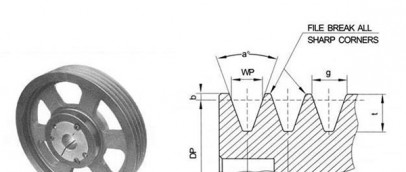 What is the angle of spc type pulley