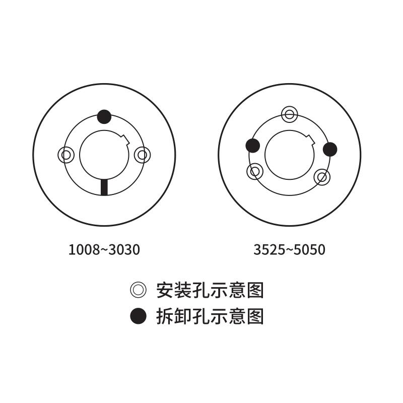 锥套式皮带轮拆装方法